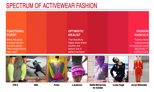Spectrum_Activewear