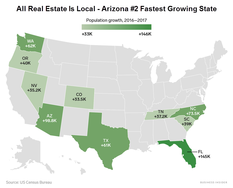 Arizona #2 fastest growing state
