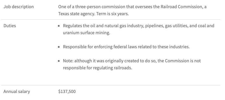 railroad_commissioner_description