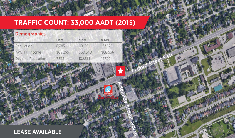 770 Adelaide Street, London | Retail Space for Lease