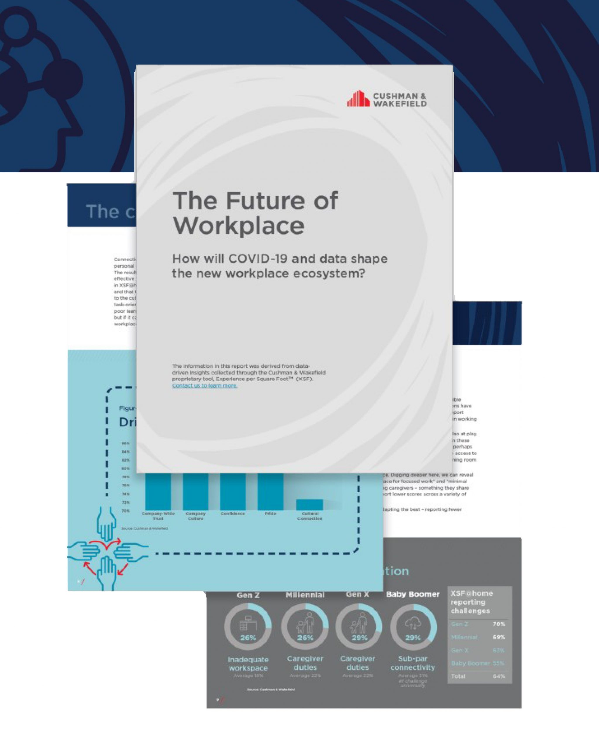 Image-Future of the Workplace4