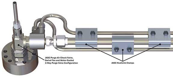 heatsink clamps with valves