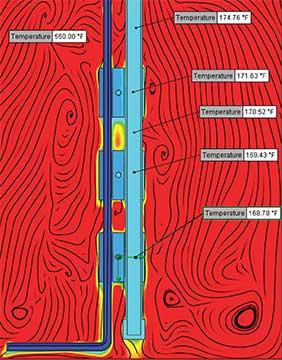 Heatsink Clamp CFD Analysis