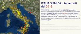 Story Maps & Terremoti
