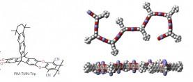 Membrane ultrapermeabili contro i gas serra