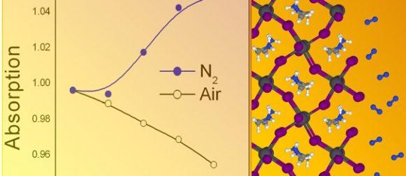 Dall'azoto un'innovazione per il fotovoltaico ibrido