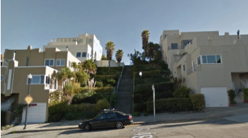 Meet me at Noe and Liberty, bottom of the stairs!