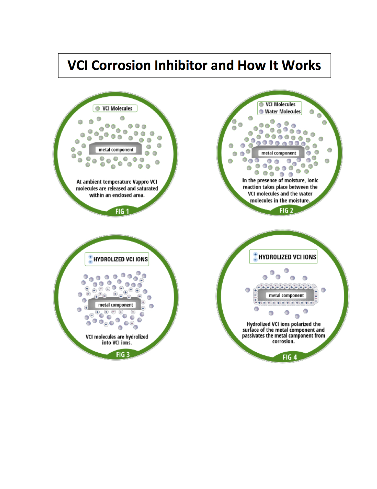 How VCI Works jpg (002)