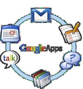 Xero & Google Apps for Work