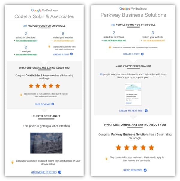 Google My Business Report Card