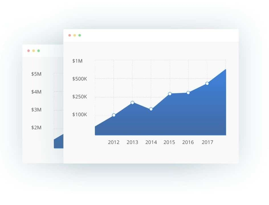 Bookkeeping Service Profit Graph