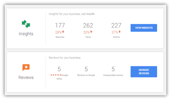 Google My Business insights and Analytics