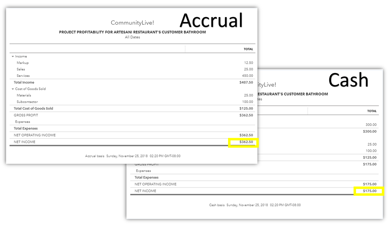 Using Proects in QuickBooks Online Cash Vs Accrual