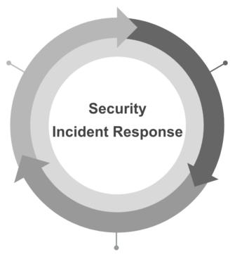 Incident-Management-2