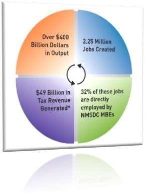 jobs-circle-cut