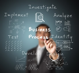 Business Process Consulting