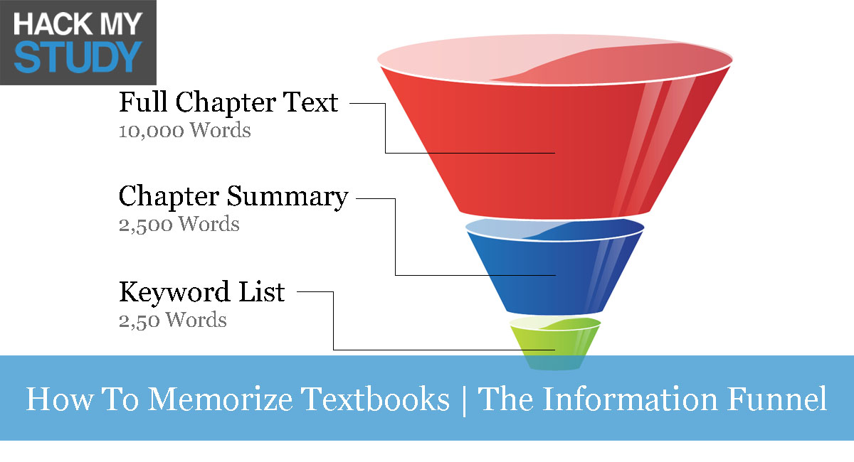 How To Take Notes From A Textbook – The Information Funnel Method