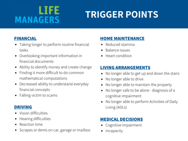 LMA - Aging Trigger Points