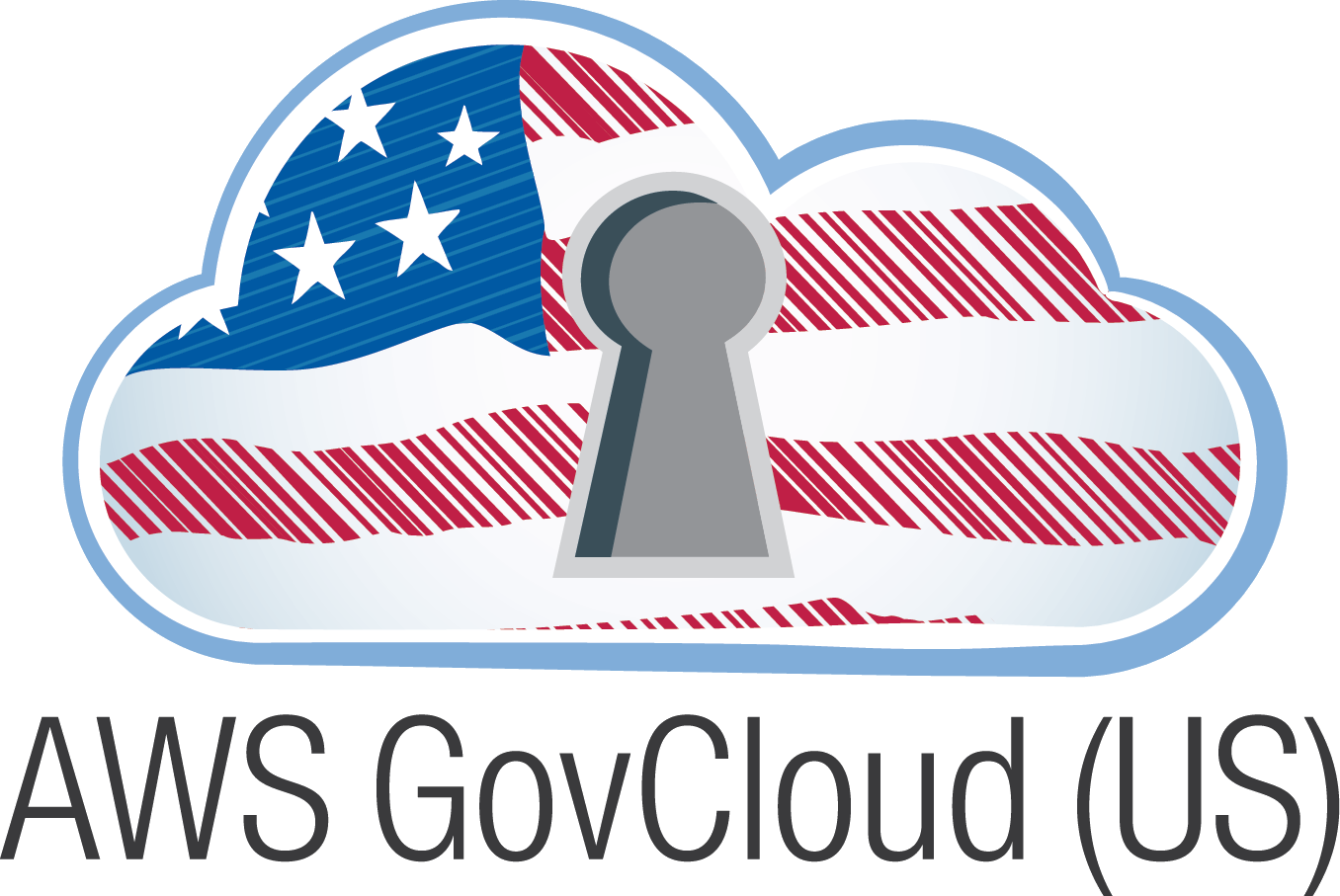AWS Cloud Gov