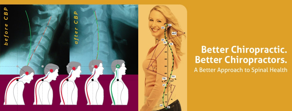 Does My Posture Really Affect My Health?