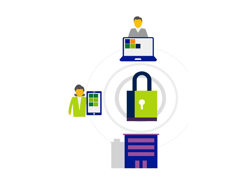 Controle de Conteúdo: Restringir ou bloquear acesso a aplicativos ou páginas da web.