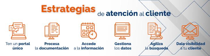 Estrategias de atención al cliente Infografía