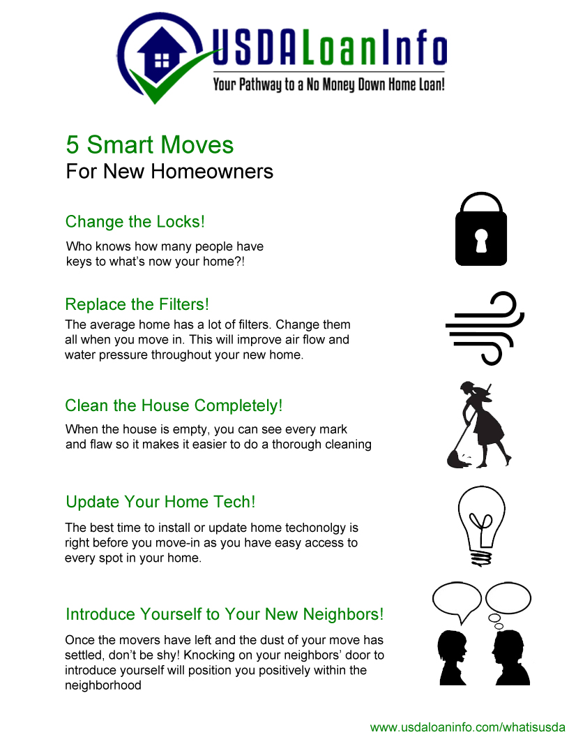 USDA Loan Info's 5 tips for new homeowners