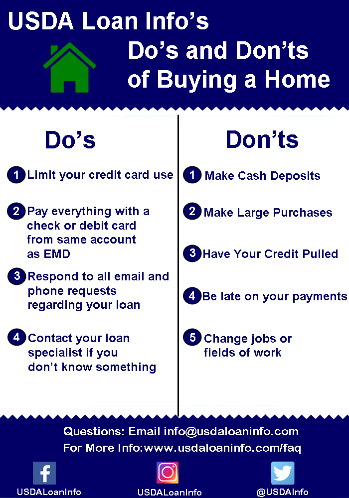 USDA Loan Info's Do's and Don'ts of Home Buying