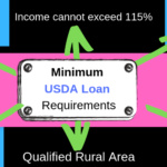 usda loans texas requirements