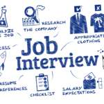 Asking the Right Interview Questions