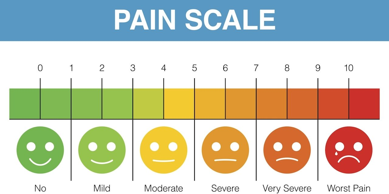Where Are You On The Pain Scale?