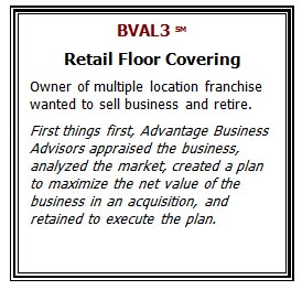 Retail Floor Covering