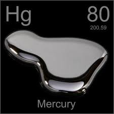 Heavy metals and cancer