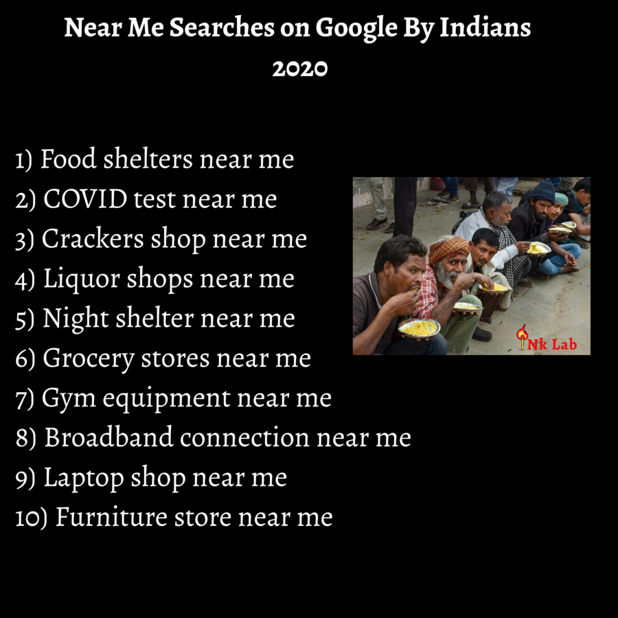 Near Me Searches on Google By Indians - 2020