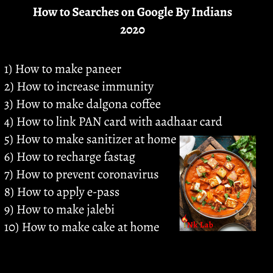 How to Searches on Google By Indians - 2020