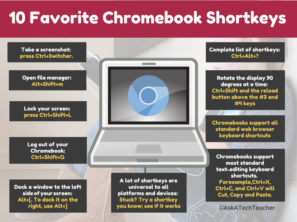 Chromebook shortkeys