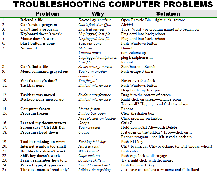 common computer problems