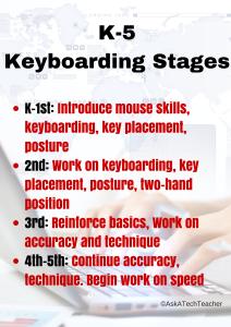 keyboarding stasges