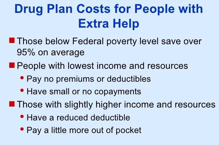 Medicare Extra Help / Low Income Subsidy (LIS)