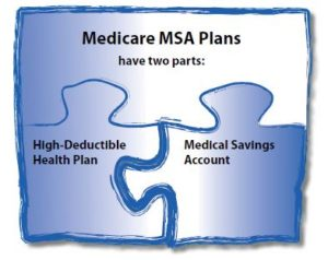 Medicare MSA Plans (Medical Savings Account Plans)