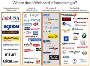 Webcard Info Image