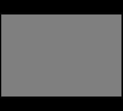 NE Client - John Deere