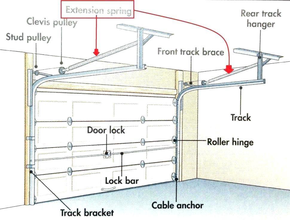 garage door parts and service