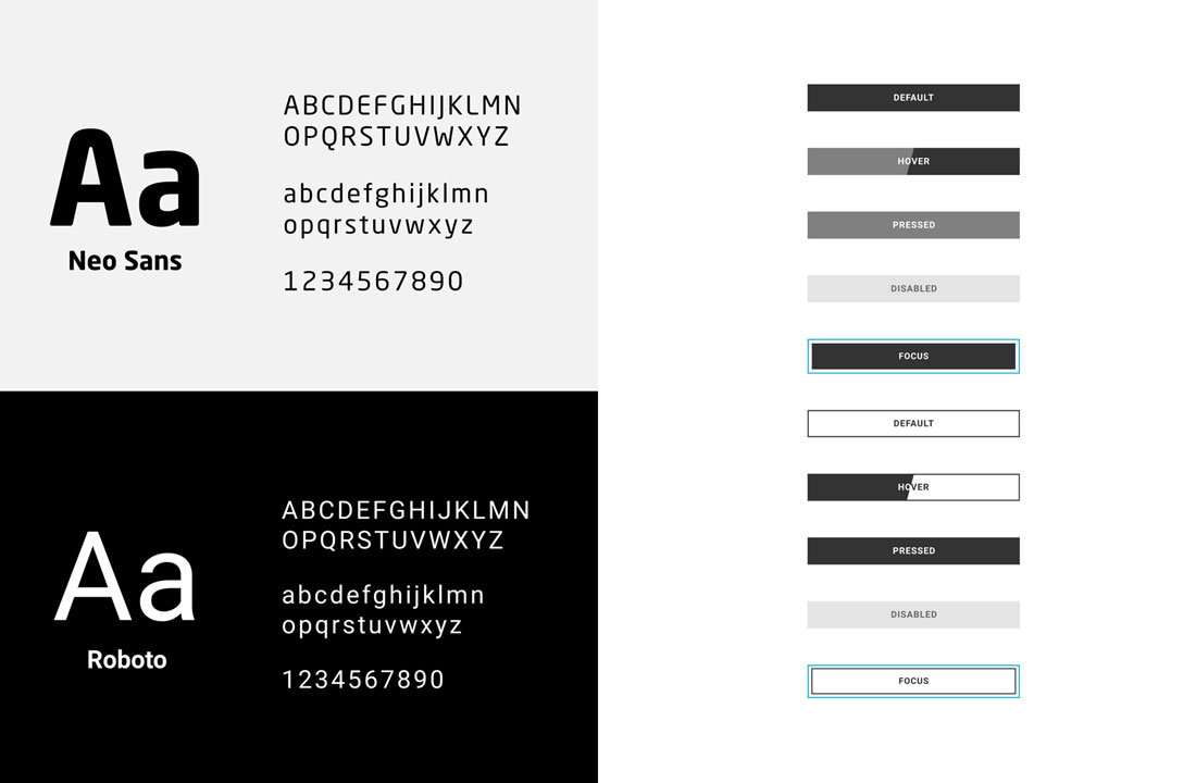 iOn Type & Button states