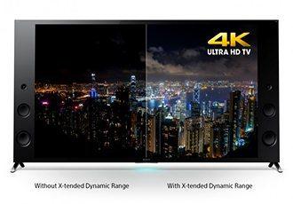 X-Tended Dynamic Range PRO technology-sony-4k-tv-s