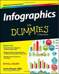 InfographicsforDummies