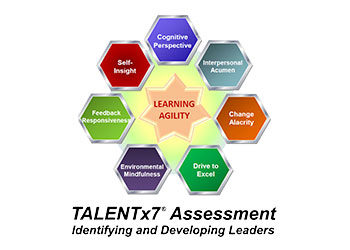 TALENTx7 Assessment