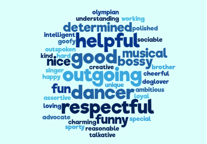 What words describe you