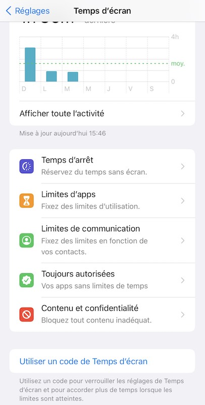 iphone limite application