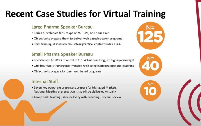 Case study results